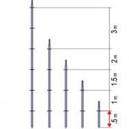 Vertical Standard 1 Ring (.5 Meter )-0