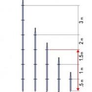 Vertical Standard 3 Ring ( 1.5 Meter)-0